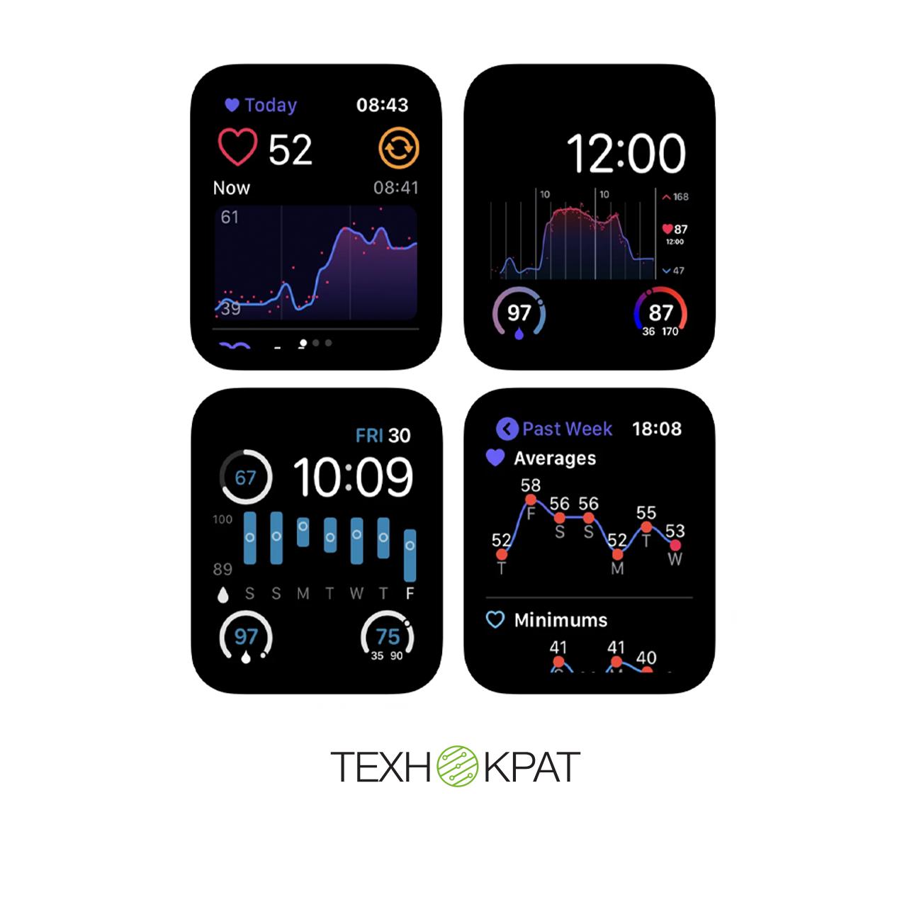 Отримайте максимум від дивовижних датчиків здоров'я на Apple Watch ?